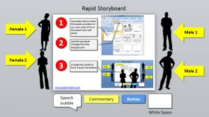 Rapid Storyboard